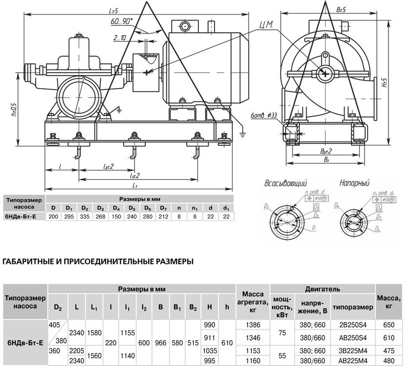 Габаритный чертеж агрегатов