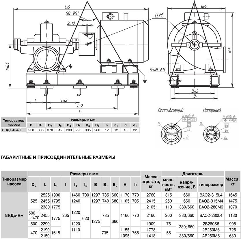 Насос 8ндв технические характеристики